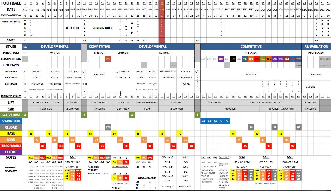 annual_plan